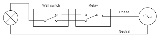 configuration of a Finder relay module